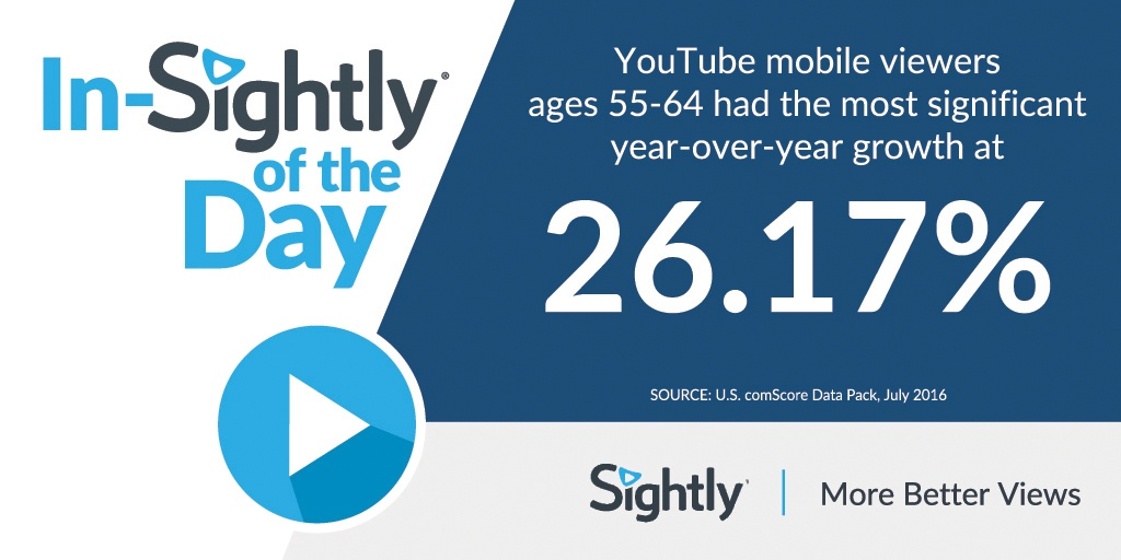 Ages 55-64 and You Tube