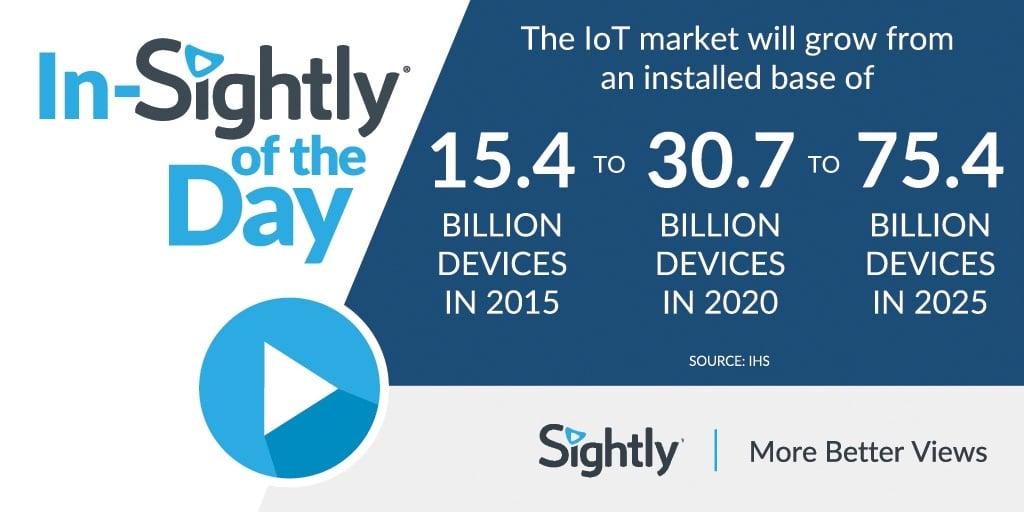 sightly-social-media-iot-market